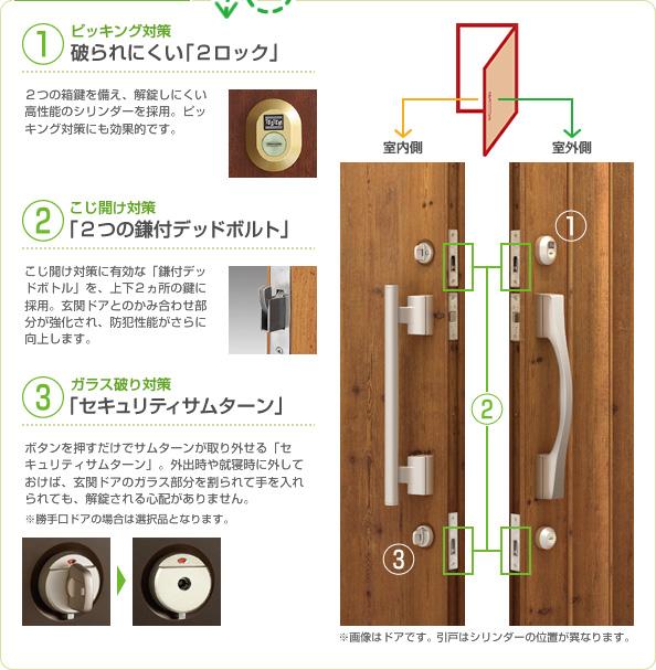 玄関ドアリフォーム ピッキング対策・こじ開け対策・ガラス破り対策